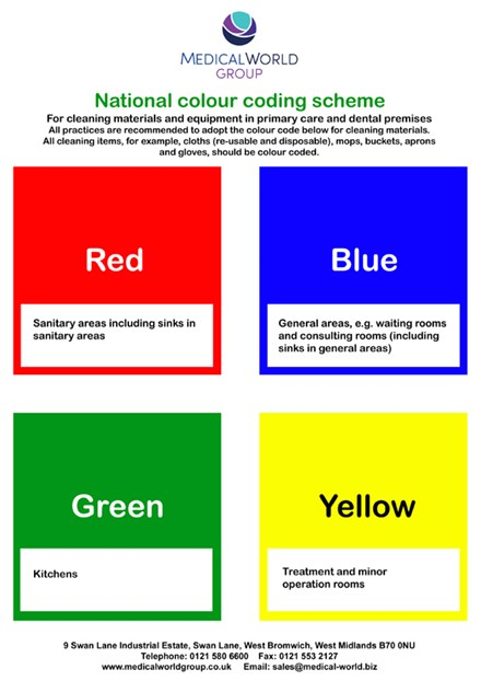 Sign Colour Coded Scheme For Cleaning Materials A4